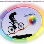 Deportes como el ciclismo estimulan la capacidad para adquirir conocimiento